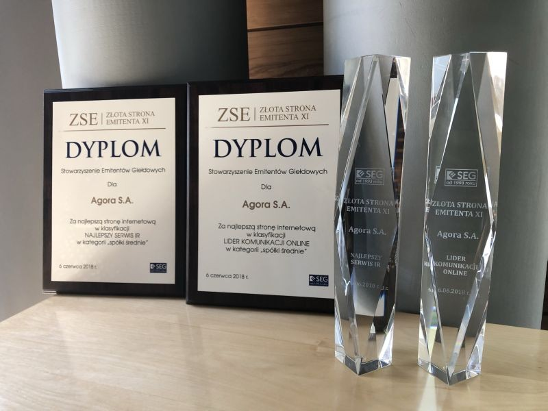 Agora with prestigious awards for communication with the capital market